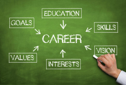 Career Counseling Advice: You Gotta Sell Yourself!