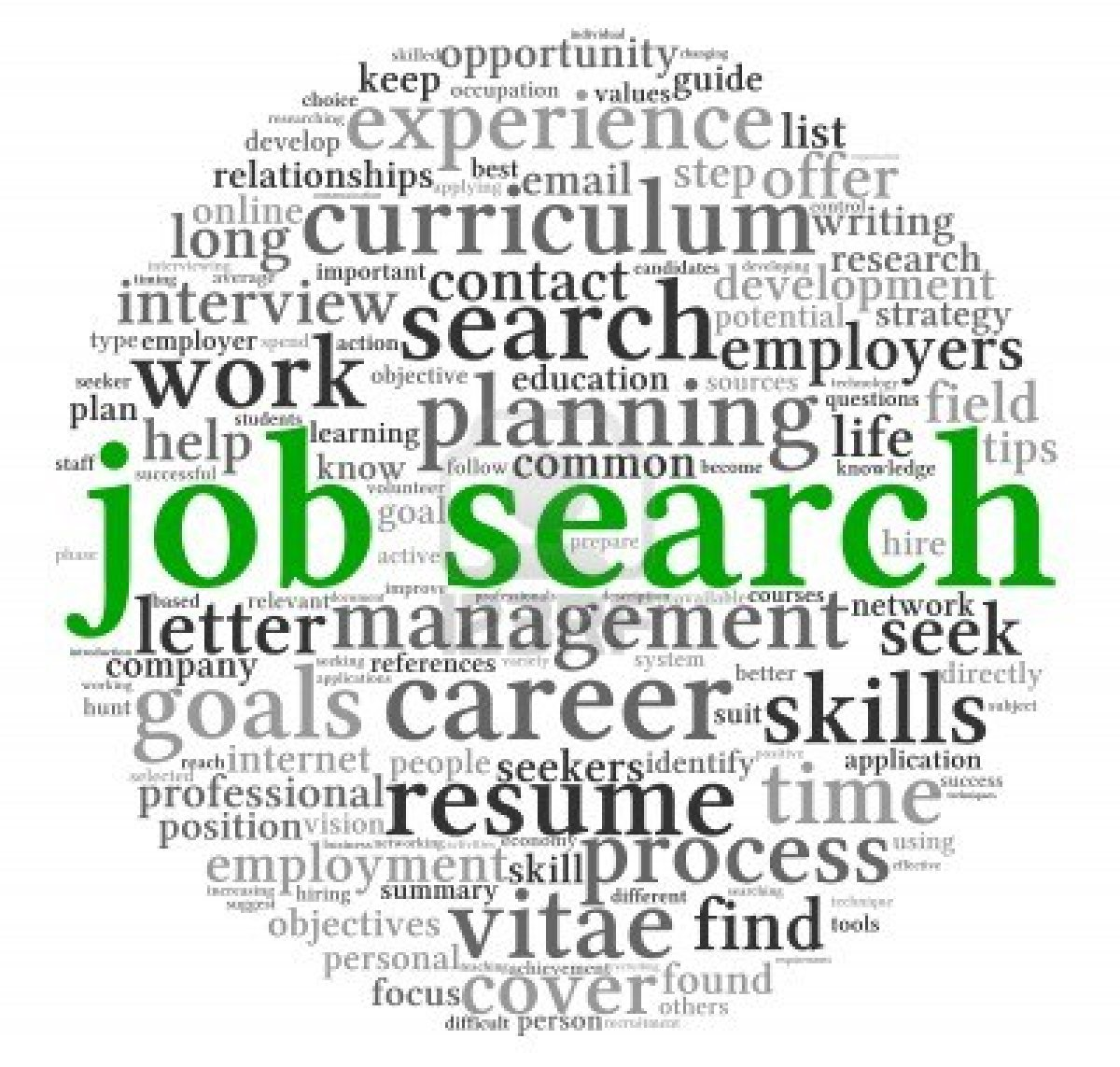 Exciting Benefits of Online Jobs