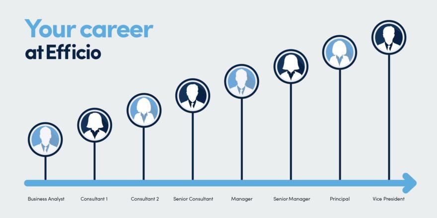 Start Career Building Websites and Earn Good Money